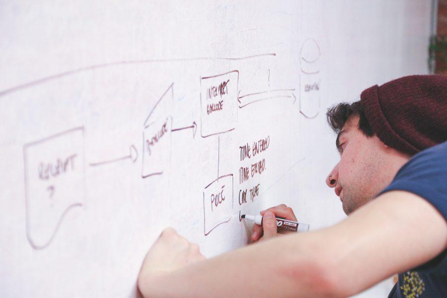 User Interface Design und Digitale Markenentwicklung